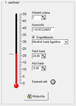 Hőmérő monitor
